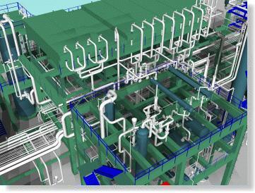 Refinery Model